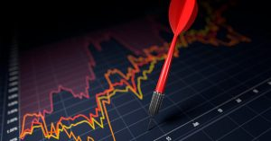US Indices rally to start the week